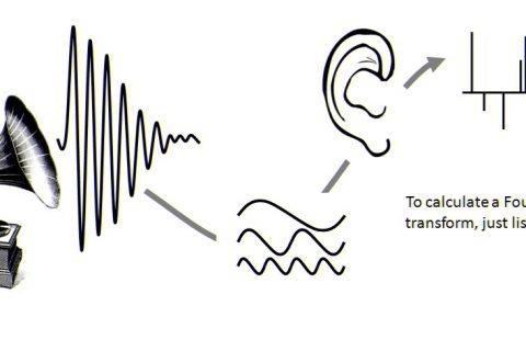 waves-spectra-1-kopio